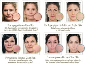 Eminence skin comparison - Artisyn PR